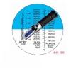 Рефрактометр для антифриза RHA-100ATC. С 3-мя шкалами: (Eyhylene, Propelene glycol, Battarey fluide)