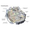 Ремонт восстановление КПП powershift 6dct250 450 mps6 dps6