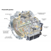 Замена сцепления Акпп PowerShift 6DCT450 Ford Volvo